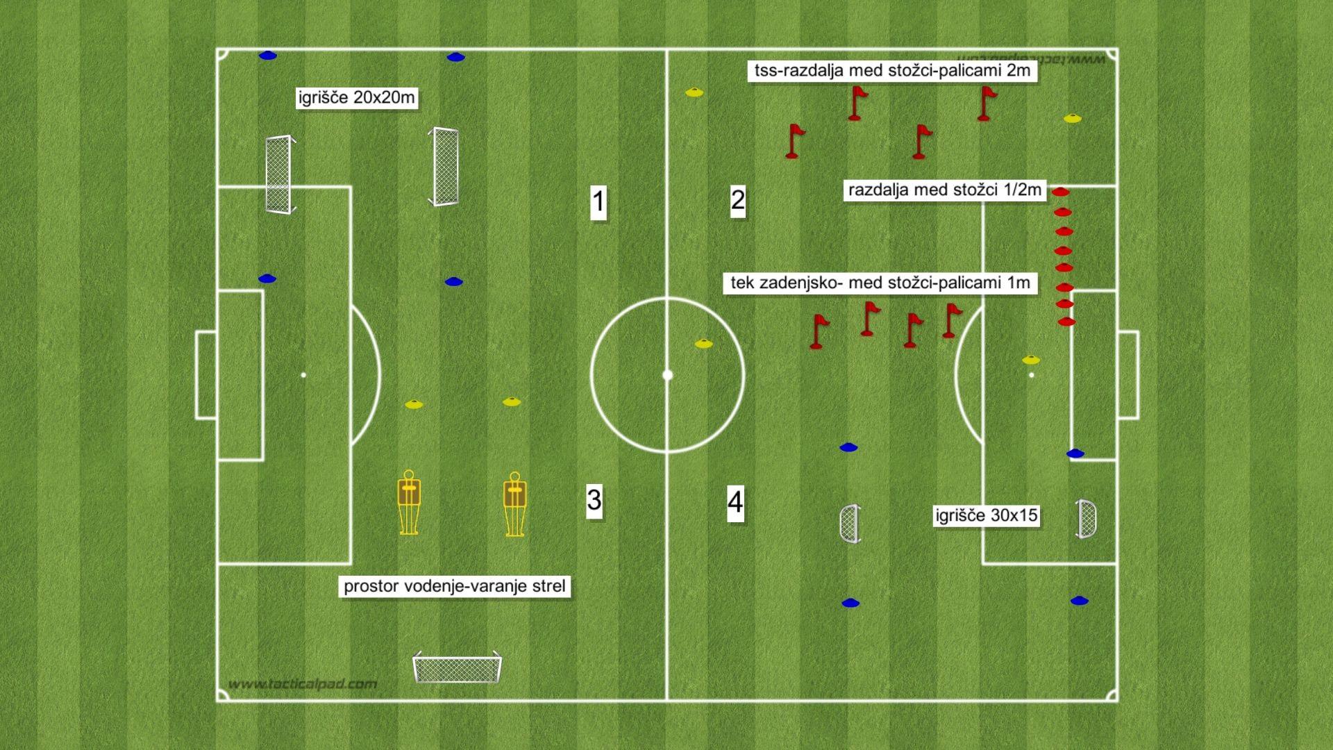 FORMACIJA_1 - akcija trenerjev februar 2021